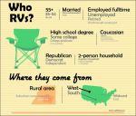 RVgraphic-3